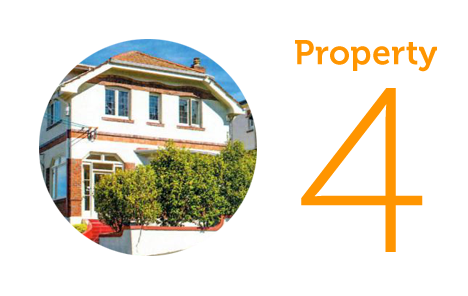 Property 4: House in Dunedin Central