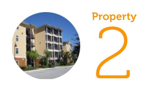 Property 2: Three-bedroom apartment in Kissimmee