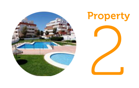 Property 2: Two-bedroom apartment in Playa Serena Sur