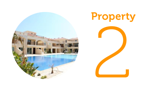 Property 2: One-bedroom apartment in Sotira