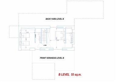 b-level