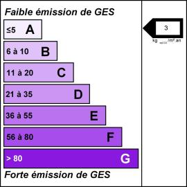 ges_logement_300px_3