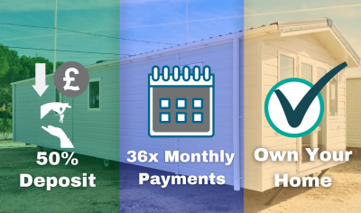 Payment-plan-Caravans-in-the-Sun-Mobile-Homes-Finance--2-