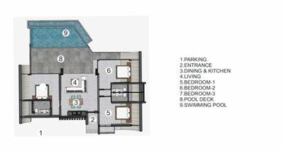 The-Lux-Samui-Development-Chaweng-Noi-Floor-Plan