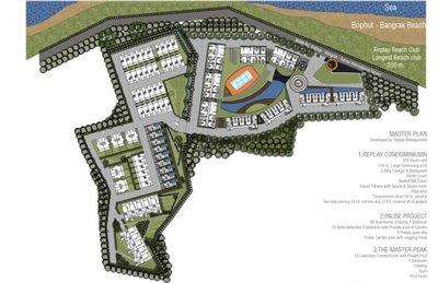 Replay-Pool-Villas-Koh-Samui-Site-Map