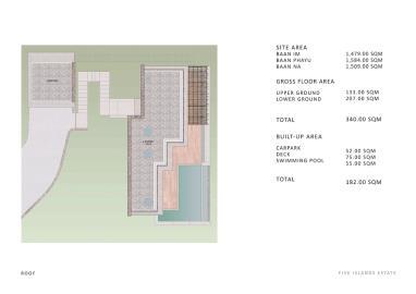 Five-Islands-Estate-Ko-Samui-Property-Details