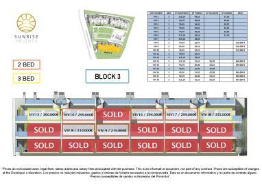 sunrise-heights-price-list-lista-de-precios-block-3